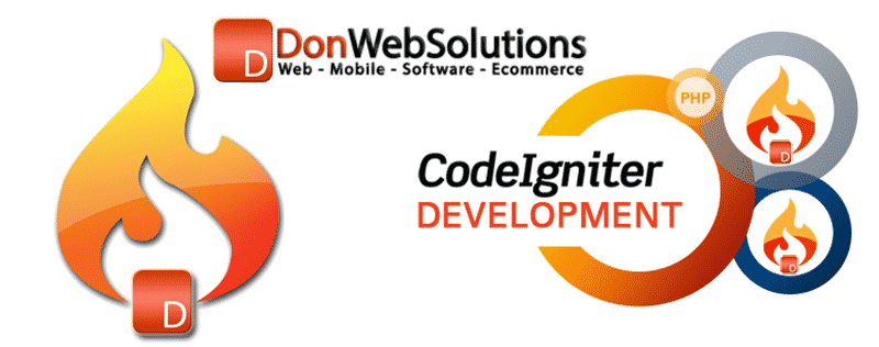 What is CodeIgniter?