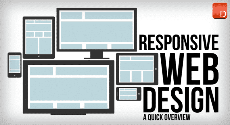Why responsive design matter