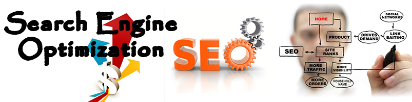 Affordable SEO Services Services San Francisco